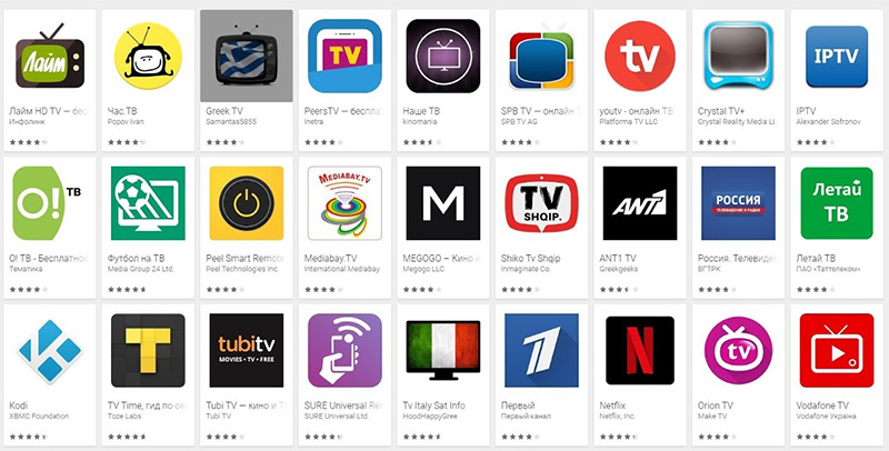 Каналы для Android TV